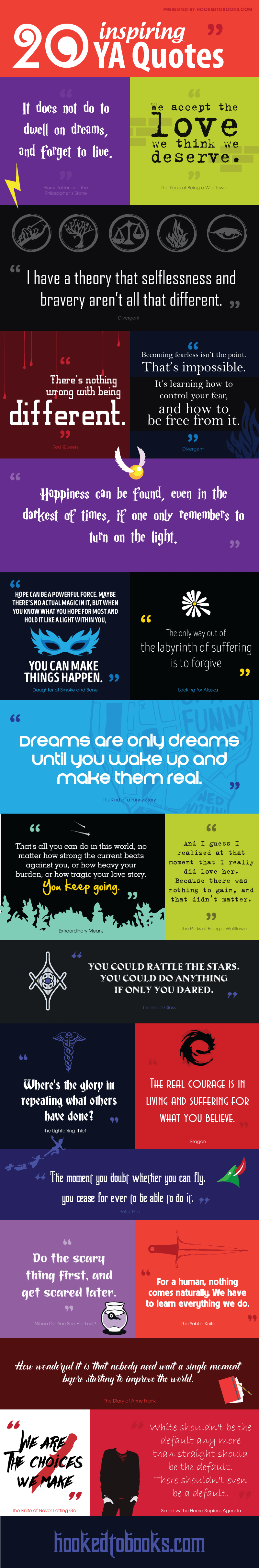 Inspirational Quotes For Young Adults Infographic 20 Inspiring Quotes From Young Adult Books  Hooked