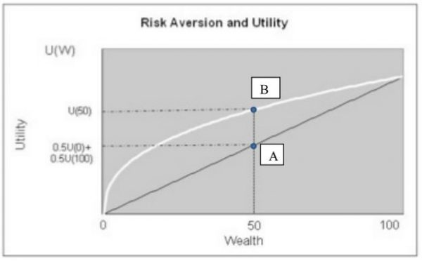Book Review of The Missing Risk Premium: Why Low Volatility Investing Works by Eric G. Falkenstein