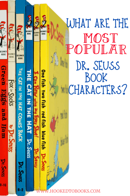 What Are the Most Popular Dr. Seuss Characters?